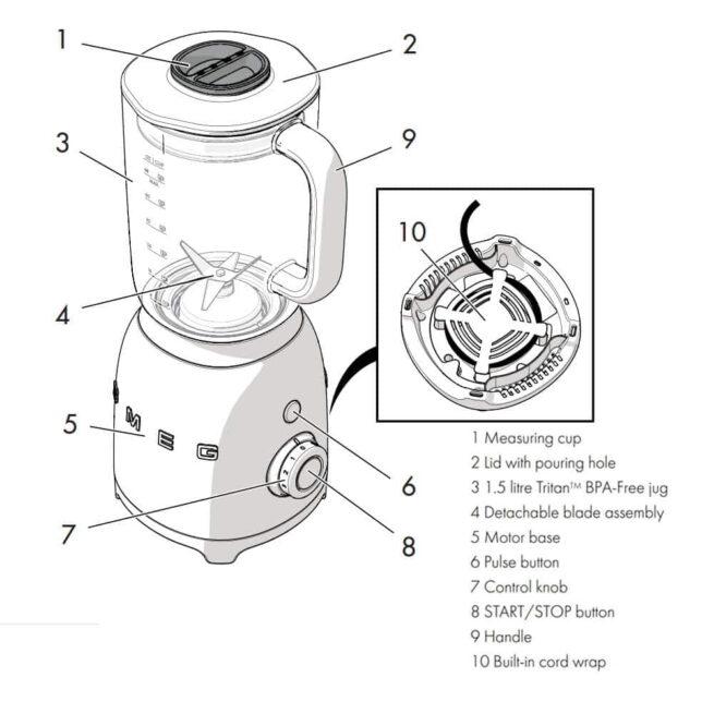 Smeg BLF01 Blender Diagram