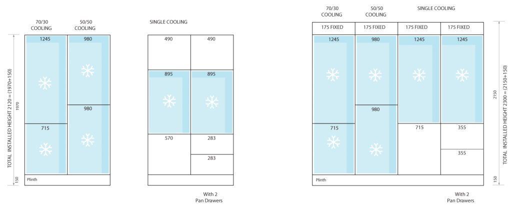 Integrated Cooling Kitchen Layout